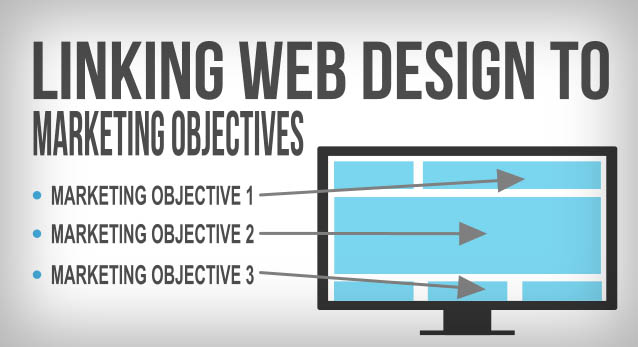 Linking Web Design to Marketing Objectives